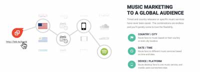 Linkfire Is Keeping Music Marketers From Going Insane