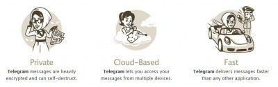 Telegram Images Shrunk