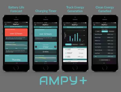Ampy Plus