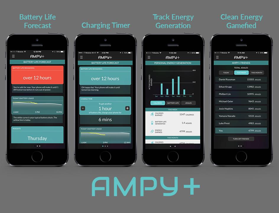 Ampy Plus App