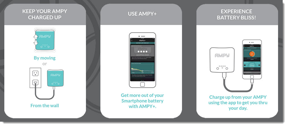Ampy Phone Motion Charger