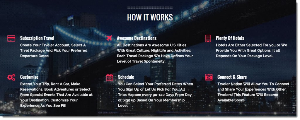 Trveler Travel App How it Works