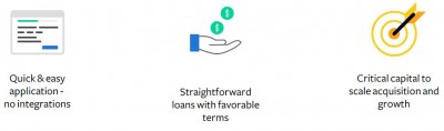 Aprenita Loans for Mobile Startups
