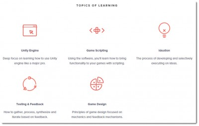 Playwell topics of learning