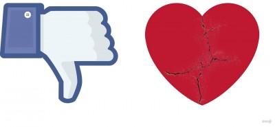 Twitter Facebook Likes
