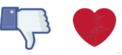 Twitter and Facebook Likes