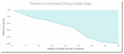 Joyable Startup Therapy App