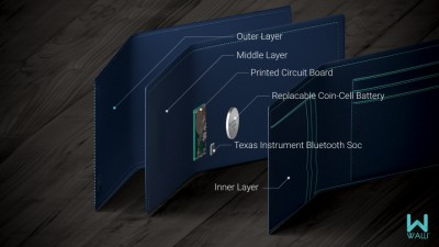 exploded view of Walli smart wallet