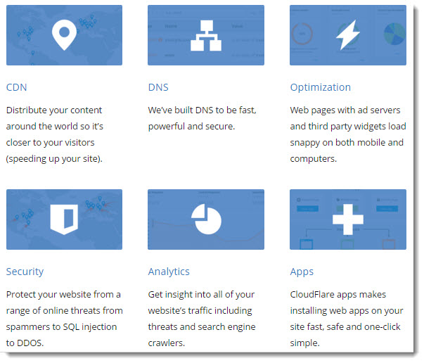 CloudFlare's tools for startups