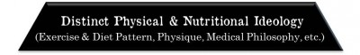 LevelofMillennialsHierarchyofNeeds:Distinctphysical&nutritionalideology