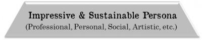 LevelofMillennialsHierarchyofNeeds:Impressive&sustainablepersona