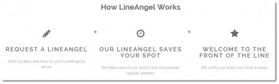 line angel how it works