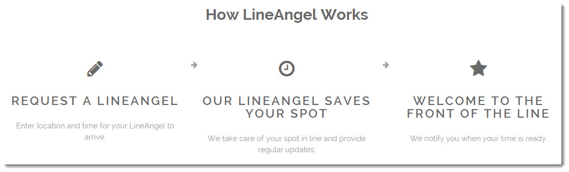 how LineAngel works