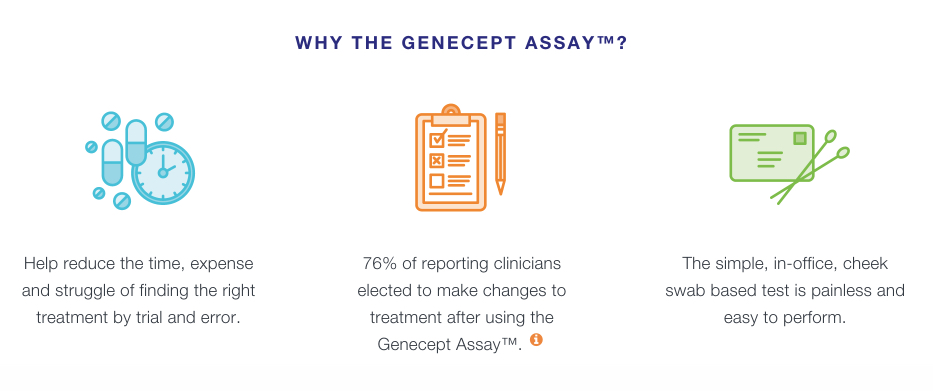 the Genecept Assay uses genetic testing to assess mental health