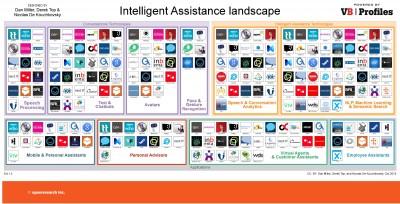 intelligent assistant landscape