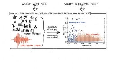myshake phone detects earthquake snapmunk feature