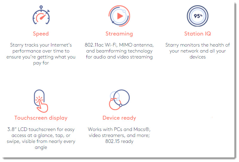 features of Starry wifi