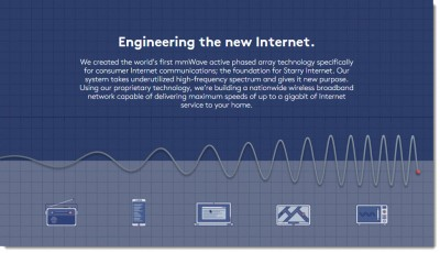 starry internet technology