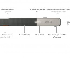 GoTenna texting without cell service antenna