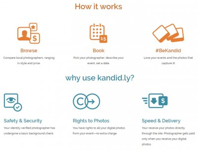 kandid.ly how it works