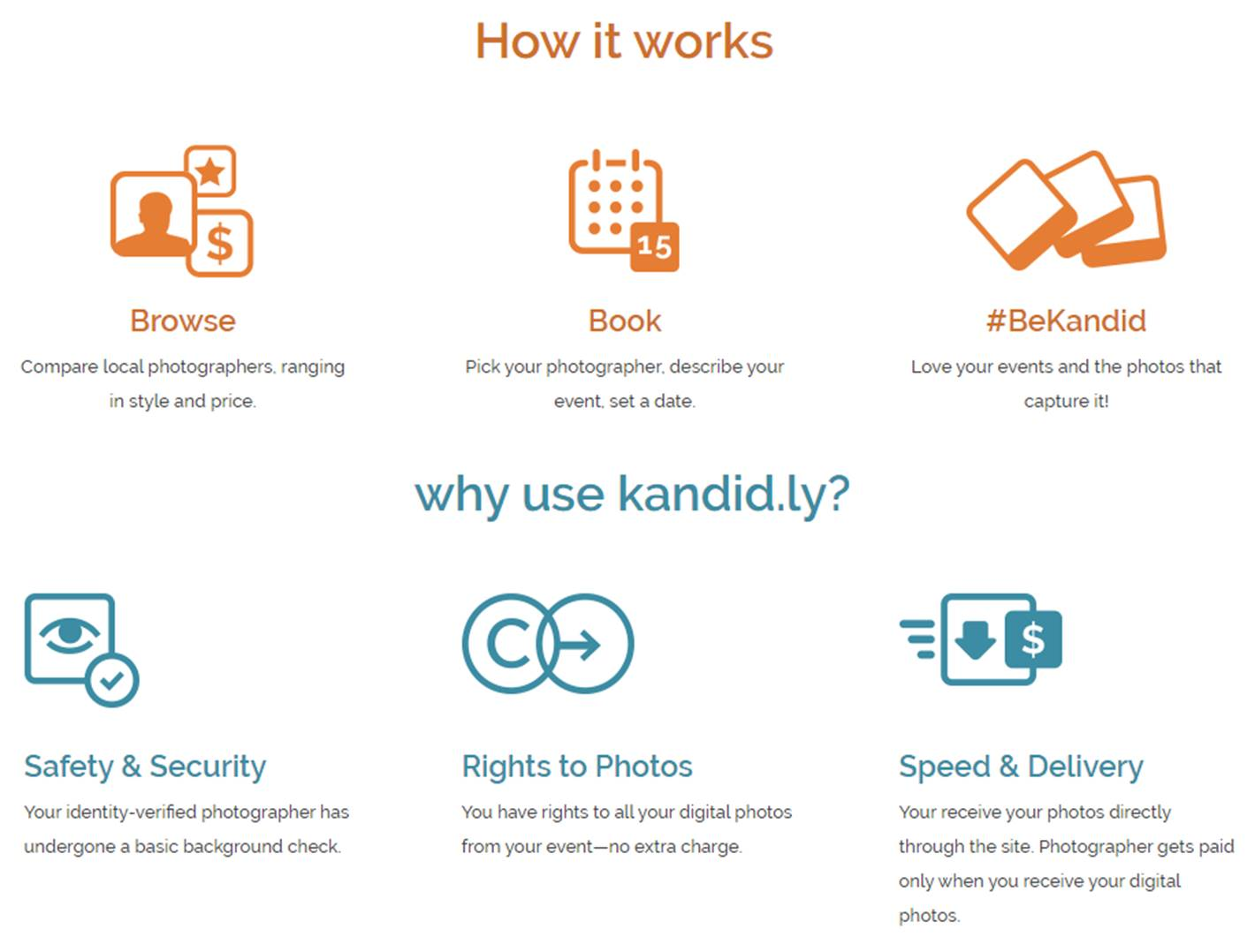 Kandid.ly on-demand photography marketplace
