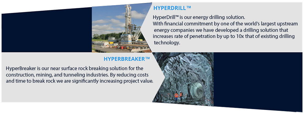 HyperSciences geothermal renewable energy