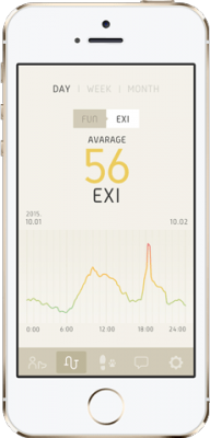 inupathy smartphone app