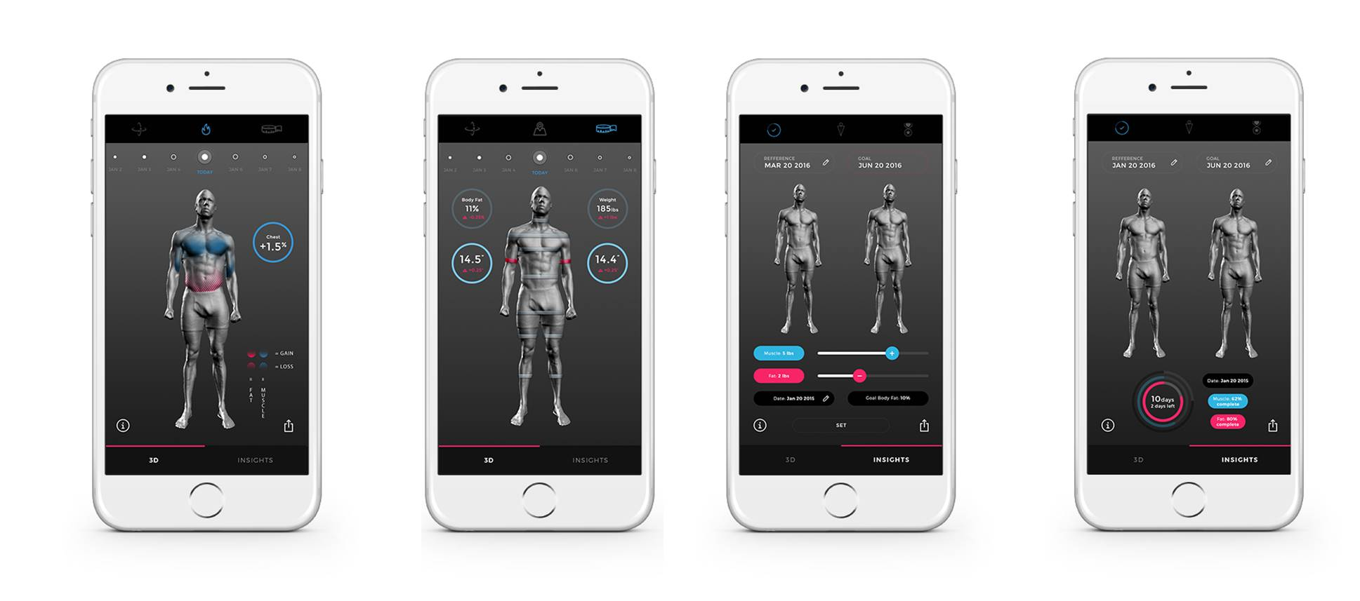 fitness tracking app Naked tracking body measurements over time