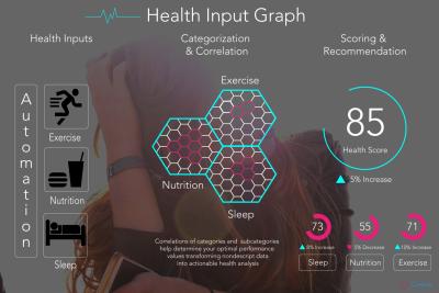Technology Infographic e