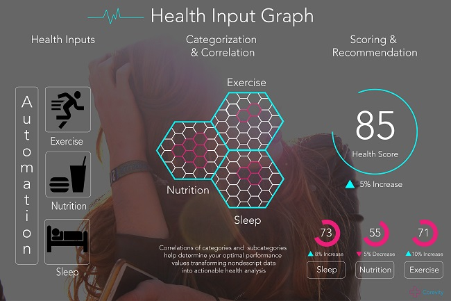 health data infographic