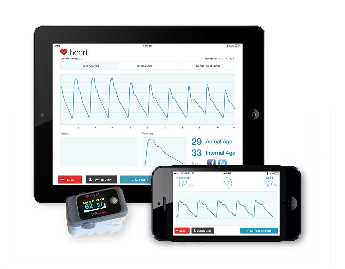 iHeart device to measure aortic stiffness along with apps
