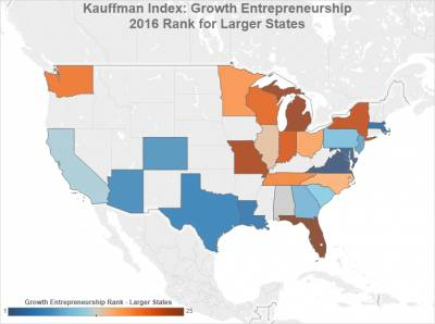 US growth entrepreneurship kauffman