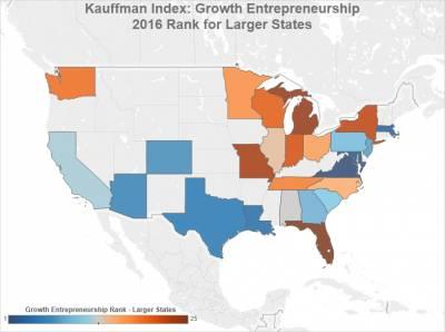 Kauffman Index States