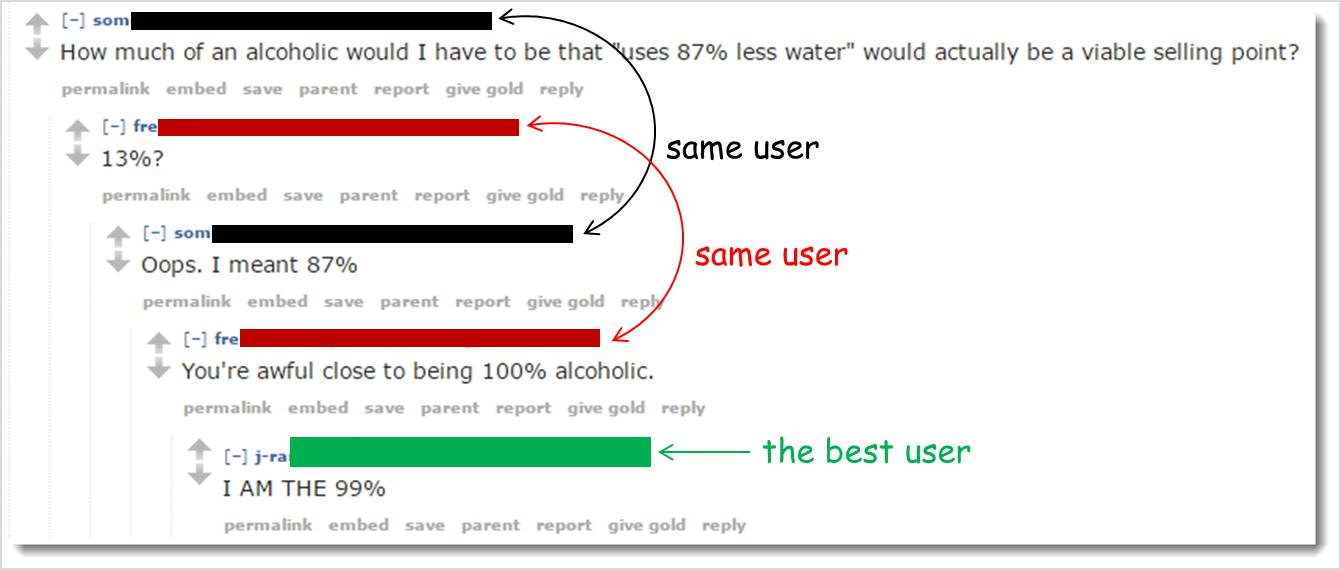 comments on Redit about Brewie and alcoholism from SnapMunk article