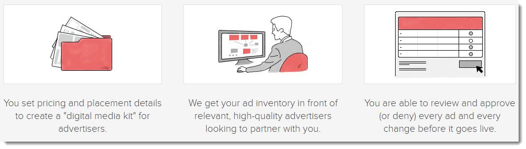 how Todd Garland's BuySellAds ad monitization platform works