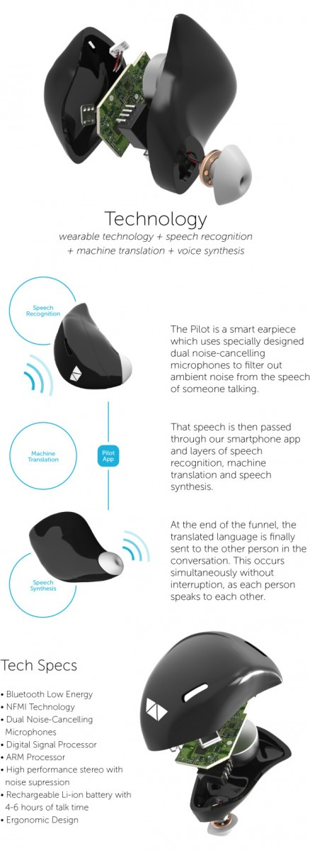 how Pilot language translation earbuds work