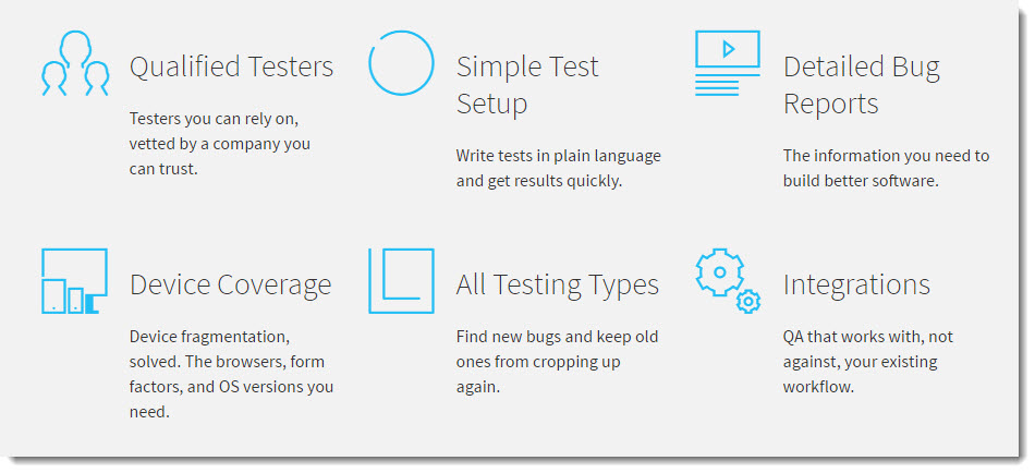 Test.io outsourced QA and usability testing features