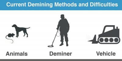 current demining methods mine kafon drone kickstarter snapmunk