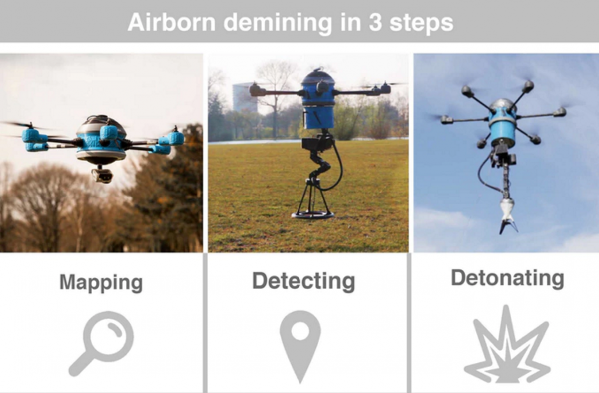 3 steps to landmine detonation by Mine Kafon Drone