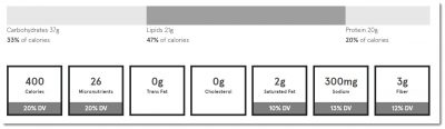 soylent coffiest nutritional facts snapmunk