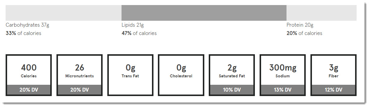Soylent Coffiest nutritional facts