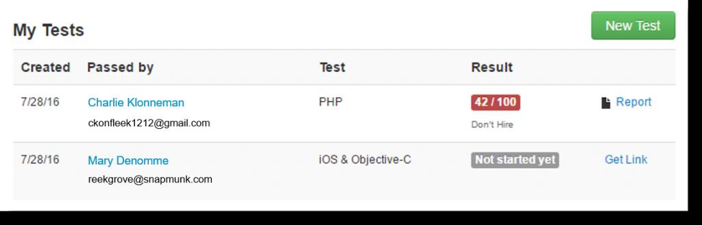 Tests4Geeks dashboard screenshot
