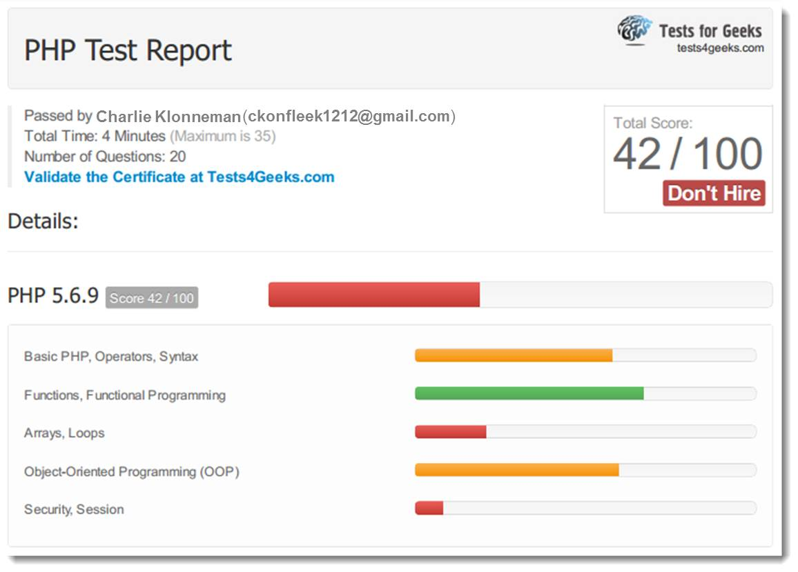 Tests4Geeks negative test results screenshot
