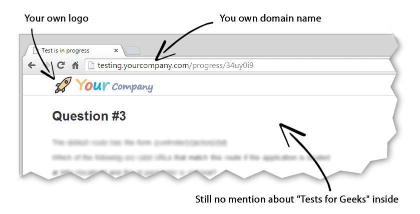 Tests4Geeks custom URL screenshot