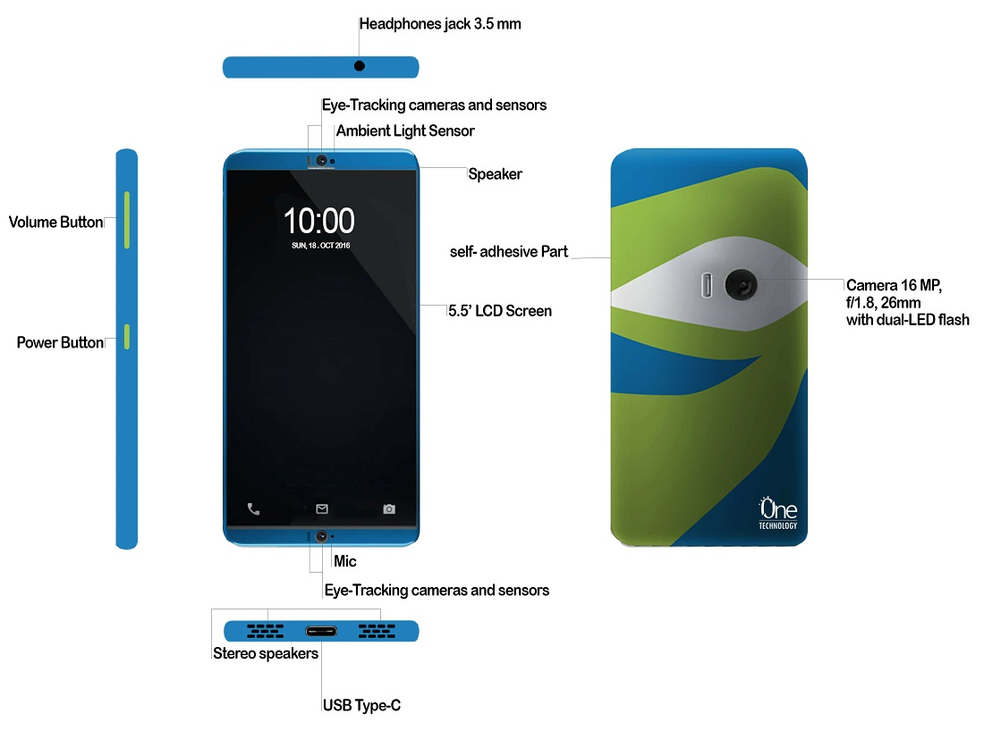 smartphone features including eye tracking on the ZTE
