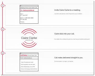 clarke.ai automatic note taking