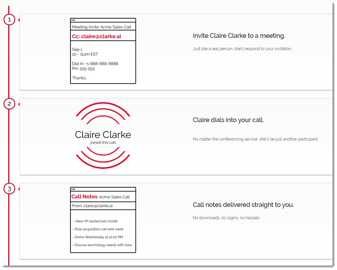 how Clarke.ai works to take call notes