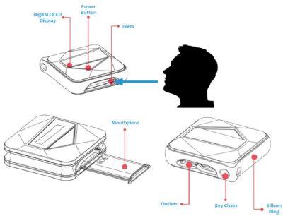 bluetooth breathalyzer how it works