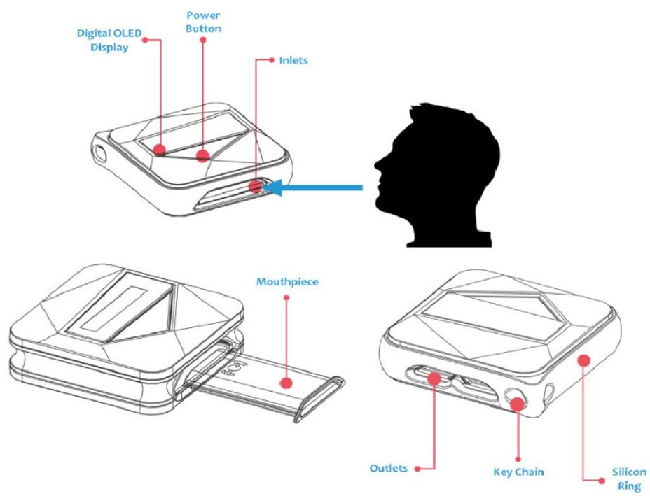 how the bluetooth breathalyzer works