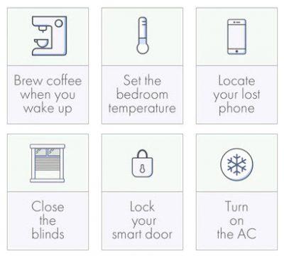 kello alarm clock integration